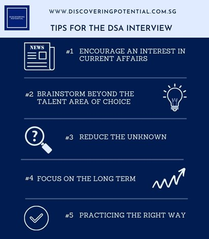 How to ace the DSA Interview